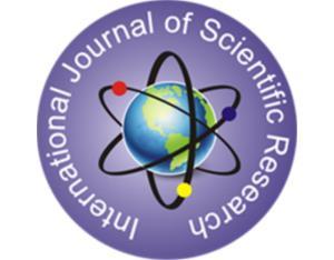Danh sách các bài báo - hội thảo quốc tế